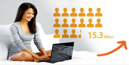 15.3 Billion mobile users